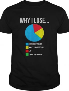 Why I lose broken controller wasnt playing serious lag Im not good enough shirt